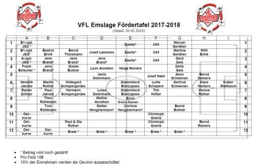 Foerdertafel-03-2018