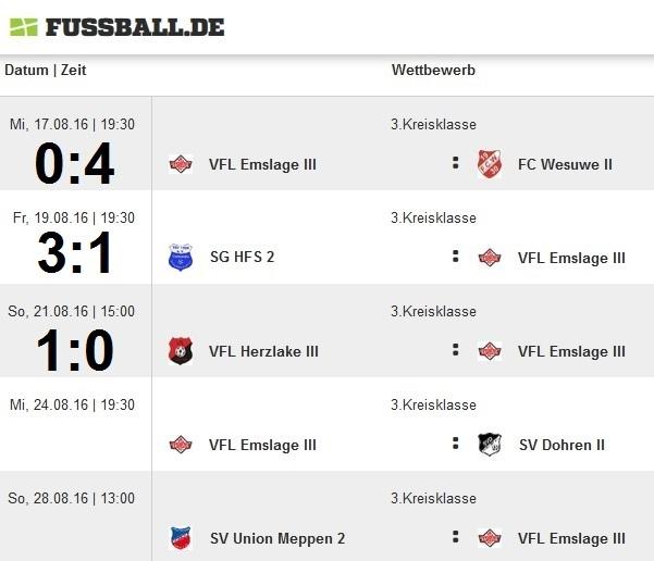 Spielplan VfL Emslage III