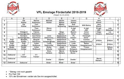 20181002_Fördertafel